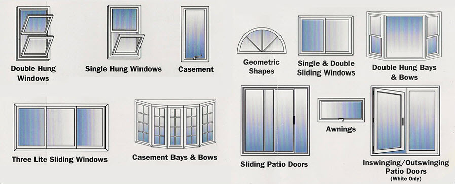 Window Style Diagram tucson home glass repair company vista glass